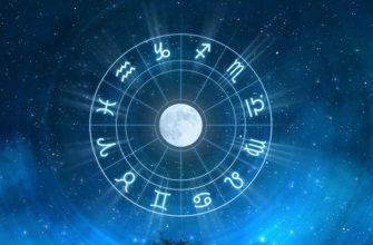 Большой гороскоп - на сегодня,завтра,на неделю,месяц и год Гороскопы онлайн